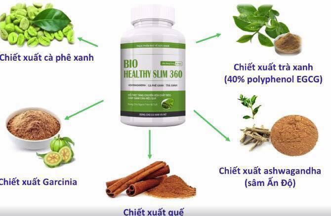 thanh-phan-bio-healthy-slim-360-2